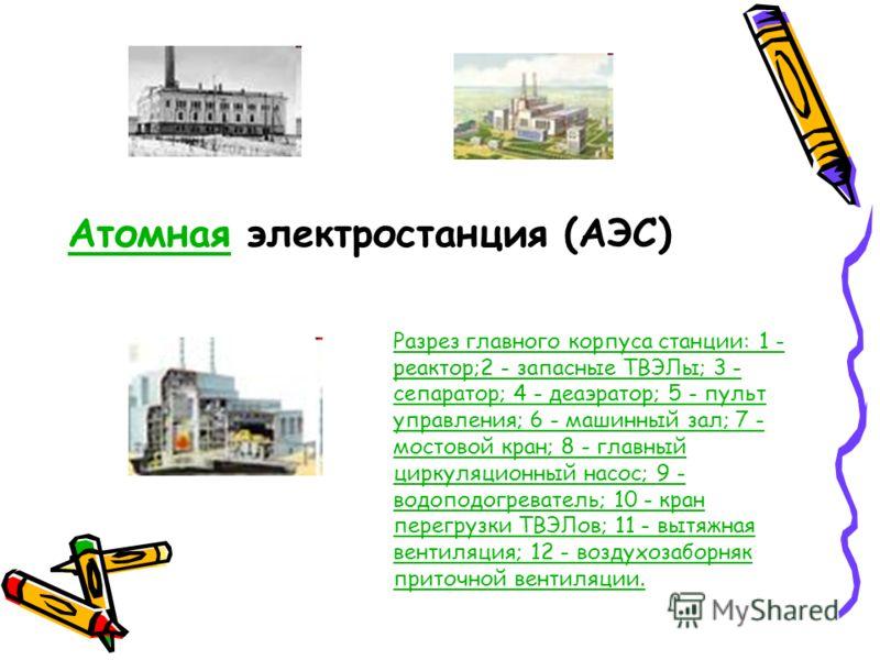 АтомнаяАтомная электростанция (АЭС) Разрез главного корпуса станции: 1 - реактор;2 - запасные ТВЭЛы; 3 - сепаратор; 4 - деаэратор; 5 - пульт управления; 6 - машинный зал; 7 - мостовой кран; 8 - главный циркуляционный насос; 9 - водоподогреватель; 10