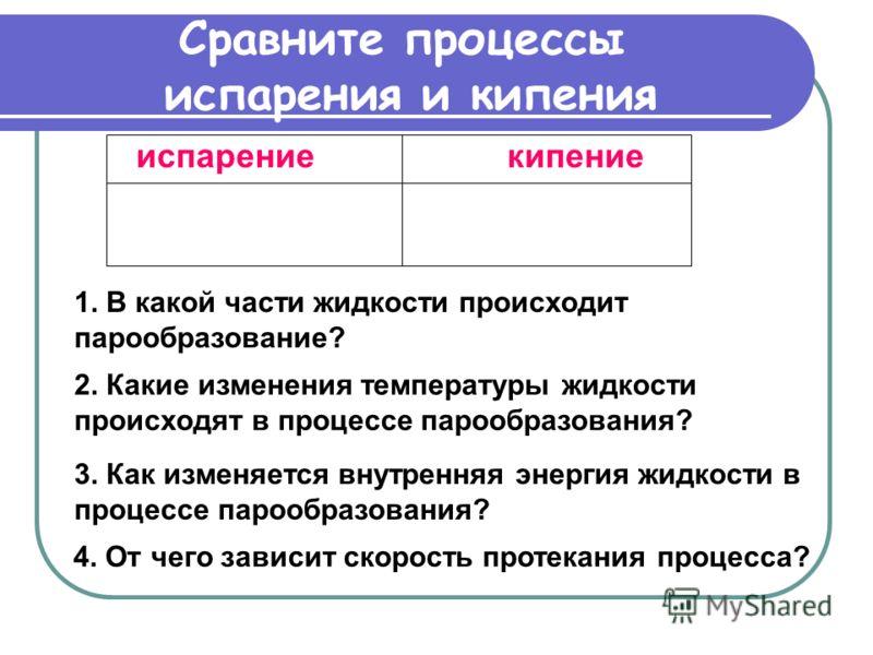 Сравните процессы испарения и кипения 1. В какой части жидкости происходит парообразование? 2. Какие изменения температуры жидкости происходят в процессе парообразования? 3. Как изменяется внутренняя энергия жидкости в процессе парообразования? 4. От