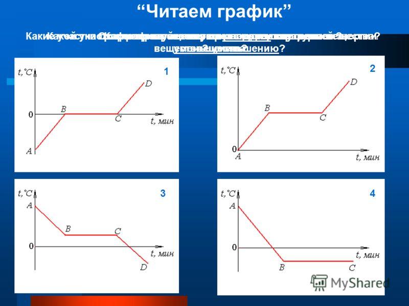 Читаем график Охарактеризуйте первоначальное состояние вещества Какие превращения происходят с веществом?Какие участки графика соответствуют росту температуры вещества? уменьшению? Какой участок графика соответствует росту внутренней энергии вещества