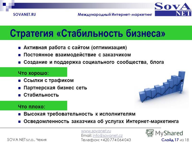 Активная работа с сайтом (оптимизация) Постоянное взаимодействие с заказчиком Создание и поддержка социального сообщества, блога SOVANET.RU Международный Интернет-маркетинг www.sovanet.ru Email: info@sovanet.czinfo@sovanet.cz Телефон: +420 774 064 04