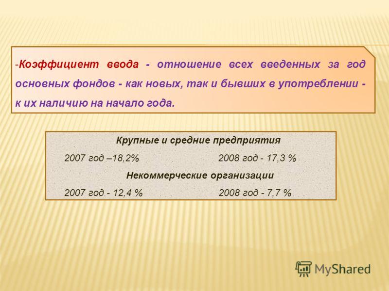 -Коэффициент ввода - отношение всех введенных за год основных фондов - как новых, так и бывших в употреблении - к их наличию на начало года. Крупные и средние предприятия 2007 год –18,2% 2008 год - 17,3 % Некоммерческие организации 2007 год - 12,4 %