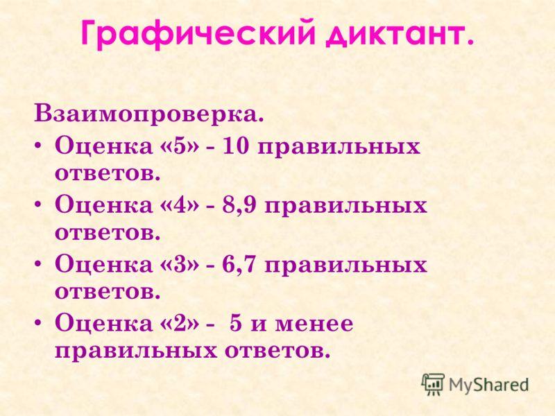 Графический диктант. Взаимопроверка. Оценка «5» - 10 правильных ответов. Оценка «4» - 8,9 правильных ответов. Оценка «3» - 6,7 правильных ответов. Оценка «2» - 5 и менее правильных ответов.