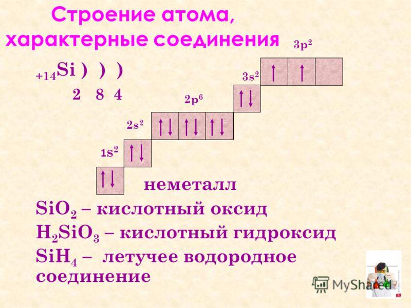 Cтроение атома, характерные соединения +14 Si ) ) ) 2 8 4 неметалл SiO 2 – кислотный оксид H 2 SiO 3 – кислотный гидроксид SiH 4 – летучее водородное соединение 1s21s2 2s 2 2p 6 3p 2 3s 2