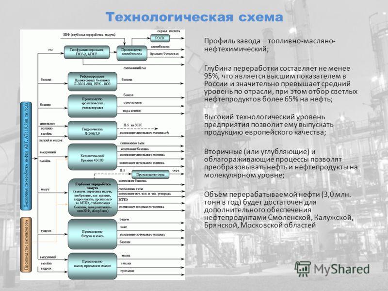 Технологическая схема Профиль завода – топливно-масляно- нефтехимический; Глубина переработки составляет не менее 95%, что является высшим показателем в России и значительно превышает средний уровень по отрасли, при этом отбор светлых нефтепродуктов