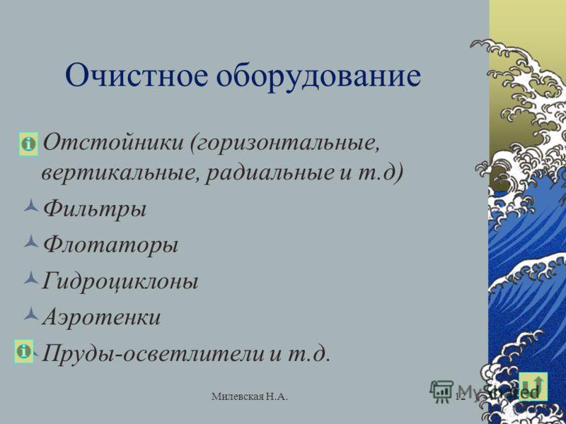 Милевская Н.А.12 Очистное оборудование Отстойники (горизонтальные, вертикальные, радиальные и т.д) Фильтры Флотаторы Гидроциклоны Аэротенки Пруды-осветлители и т.д.