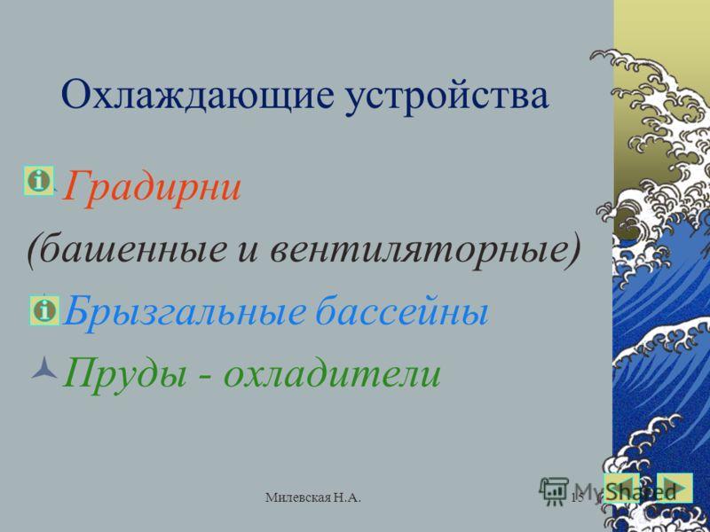 Милевская Н.А.15 Охлаждающие устройства Градирни (башенные и вентиляторные) Брызгальные бассейны Пруды - охладители