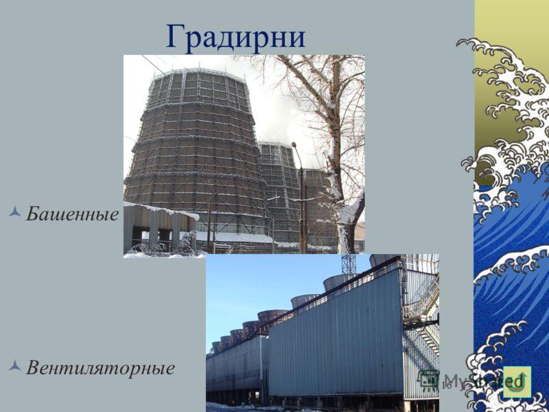 Милевская Н.А.16 Градирни Башенные Вентиляторные