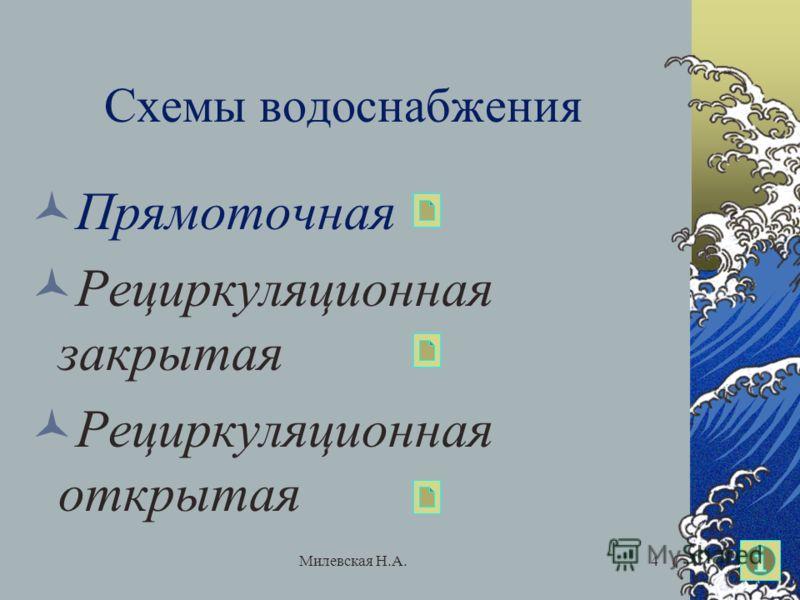 Милевская Н.А.4 Схемы