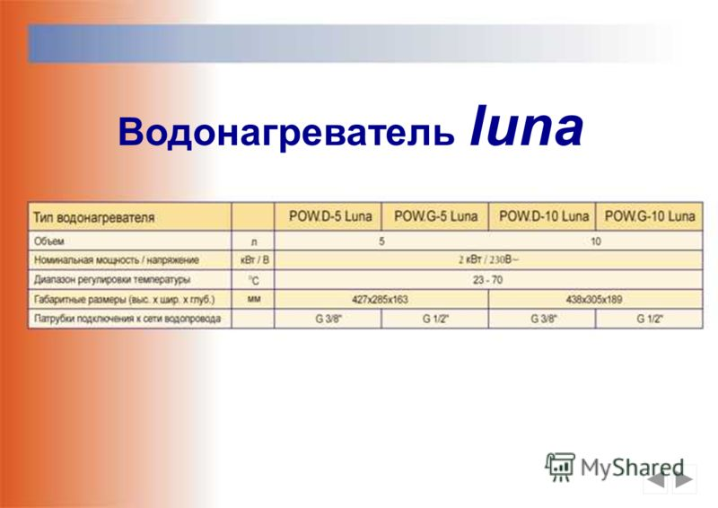 Водонагреватель luna теплоизоляция из полиуретановой пены толщина только 18,9 см