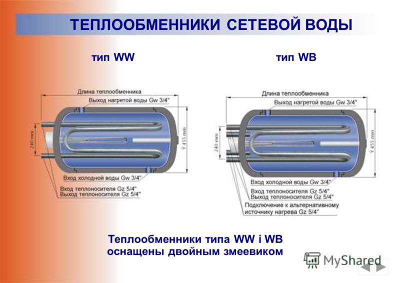 ТЕПЛООБМЕННИКИ СЕТЕВОЙ ВОДЫ Теплообменники типа WZ предназначены для подключения к альтернативному контуру нагрева