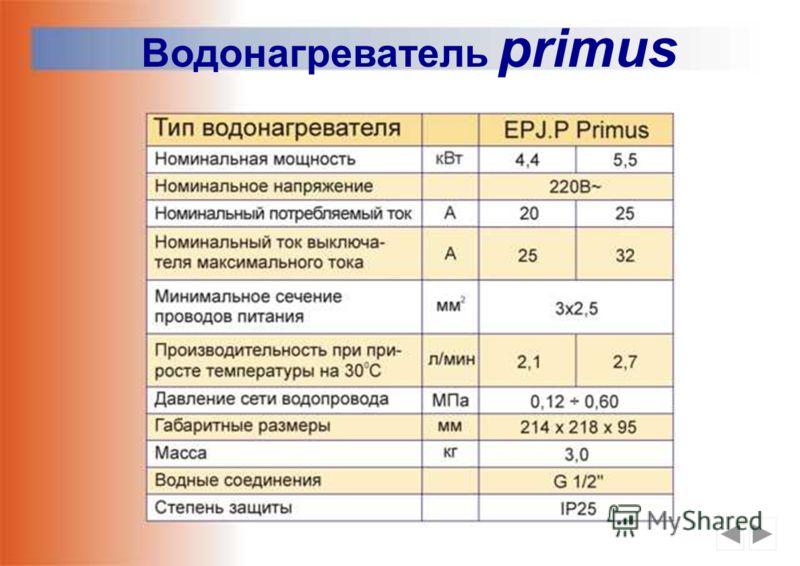 Версии водонагревателя primus