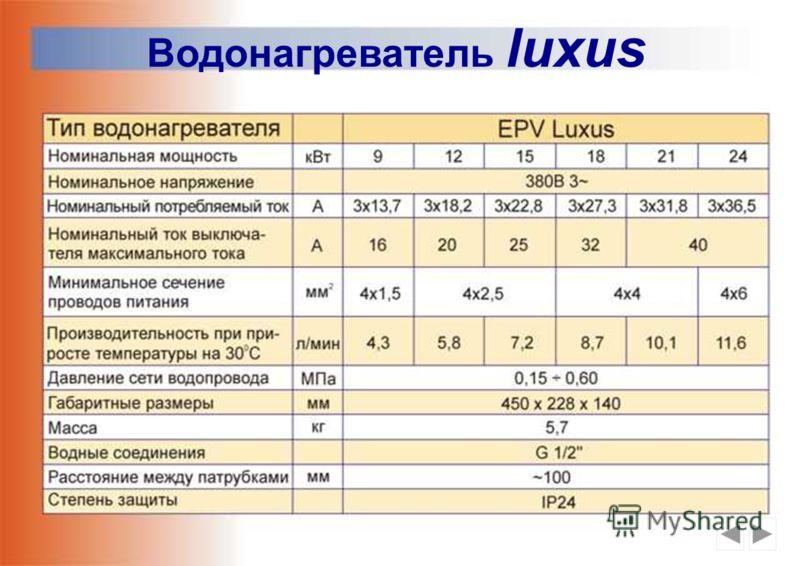 Водонагреватель luxus термический выключатель нагревательный узел регулировочный кран сетчатый фильтр узел включения