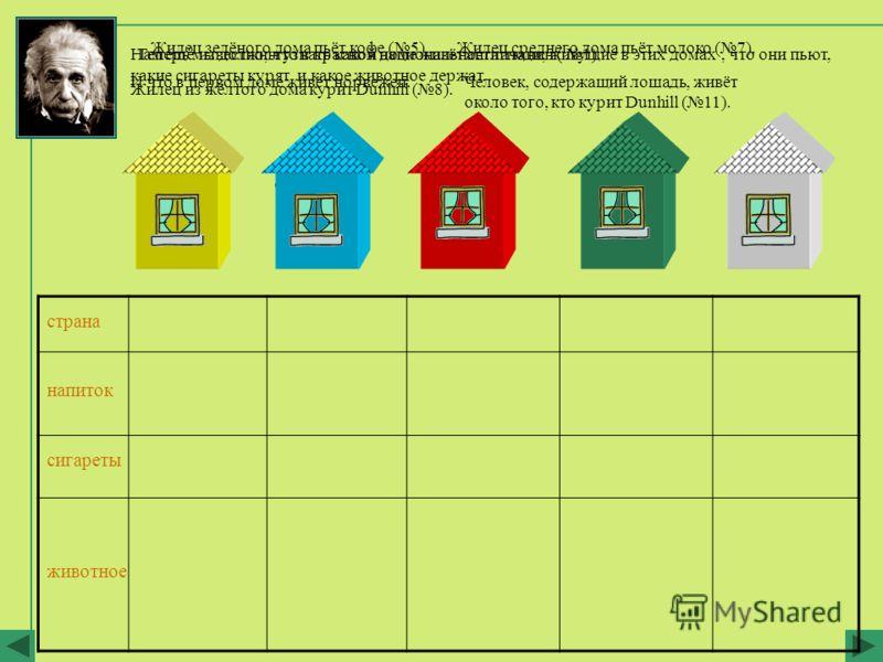Сначала мы должны определиться с цветами домов. По условию сказано, что зелёный дом стоит слева от белого( подсказка 4). Ну, например, так. Но зная, что жилец среднего дома пьёт молоко (7), а жилец зелёного дома пьёт кофе (5), зелёный дом не может бы