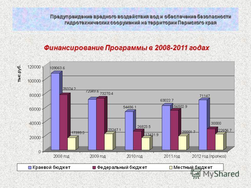 Предупреждение вредного воздействия вод и обеспечение безопасности гидротехнических сооружений на территории Пермского края Финансирование Программы в 2008-2011 годах