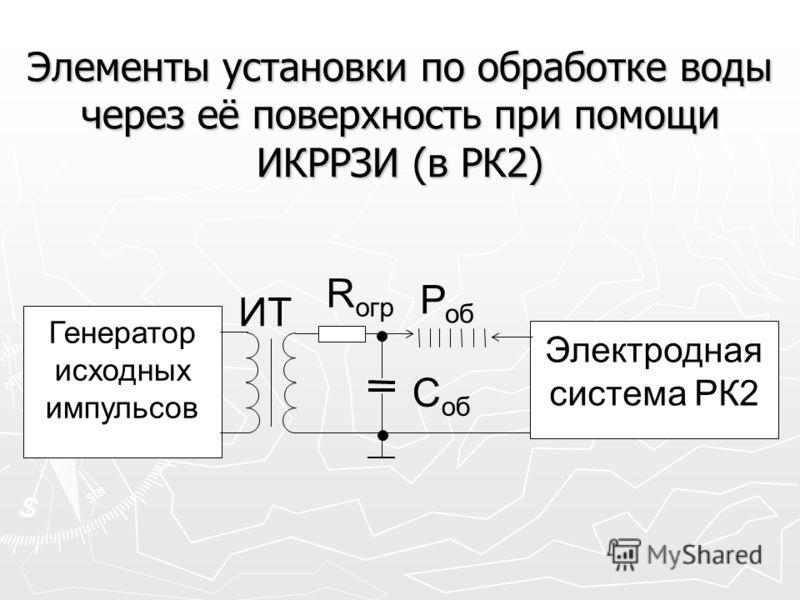 Элементы установки по обработке воды через её поверхность при помощи ИКРРЗИ (в РК2) Генератор исходных импульсов ИТ Электродная система РК2 R огр Р об С об