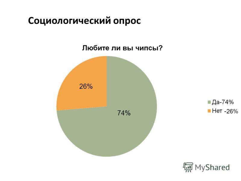 74% 26% - 26% Социологический опрос