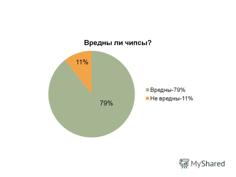 79% 11%