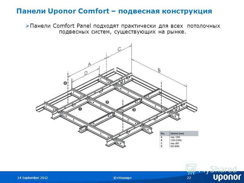 14 September 2012©«Упонор»22 Панели Comfort Panel подходят практически для всех потолочных подвесных систем, существующих на рынке. Панели Uponor Comfort – подвесная конструкция