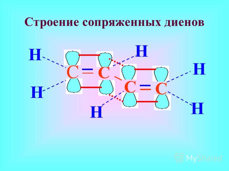 Строение сопряженных диенов C – C – C– C C H H H H H H