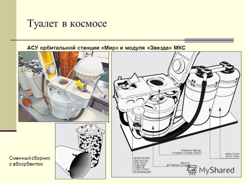 Туалет в космосе АСУ орбитальной станции «Мир» и модуля «Звезда» МКС Сменный сборник с абсорбентом