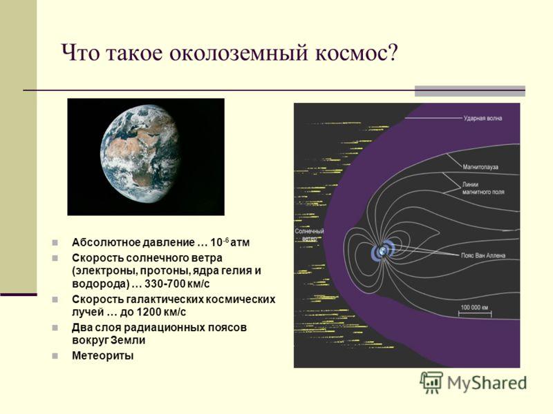Что такое околоземный космос? Абсолютное давление … 10 -6 атм Скорость солнечного ветра (электроны, протоны, ядра гелия и водорода) … 330-700 км/с Скорость галактических космических лучей … до 1200 км/с Два слоя радиационных поясов вокруг Земли Метео