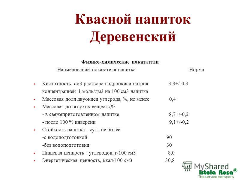 Квасной напиток Деревенский Физико-химические показатели Наименование показателя напитка Норма Кислотность, см3 раствора гидроокиси натрия 3,3+/-0,3 концентрацией 1 моль/дм3 на 100 см3 напитка Массовая доля двуокиси углерода, %, не менее 0,4 Массовая