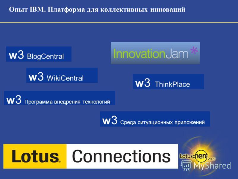 w 3 BlogCentral w 3 WikiCentral w 3 ThinkPlace w 3 Программа внедрения технологий w 3 Среда ситуационных приложений Опыт IBM. Платформа для коллективных инноваций