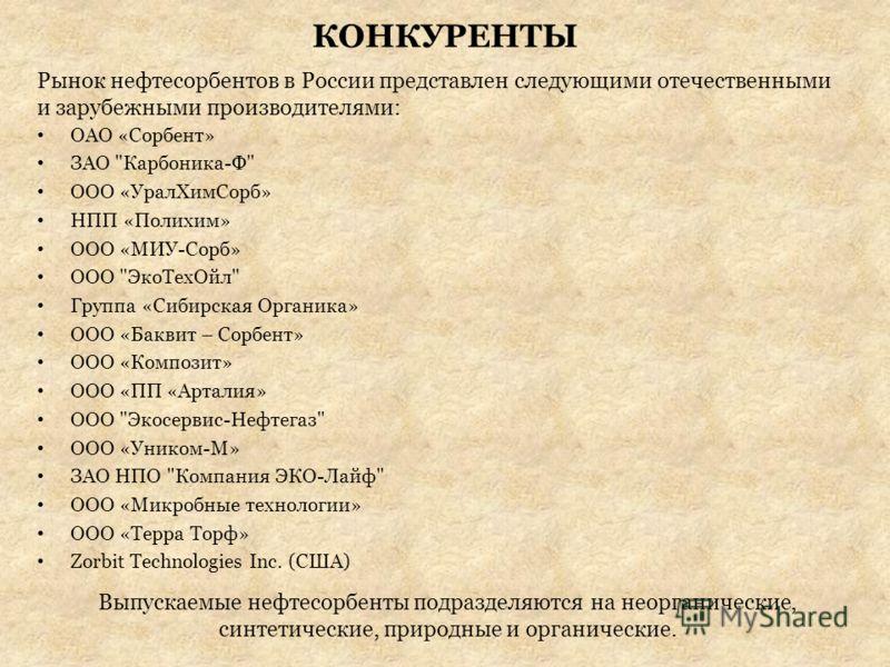 КОНКУРЕНТЫ ОАО «Сорбент» ЗАО