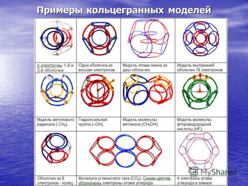 Примеры кольцегранных моделей