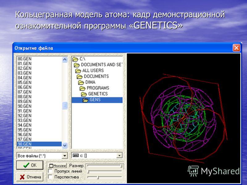 Кольцегранная модель атома: кадр демонстрационной ознакомительной программы « GENETICS»