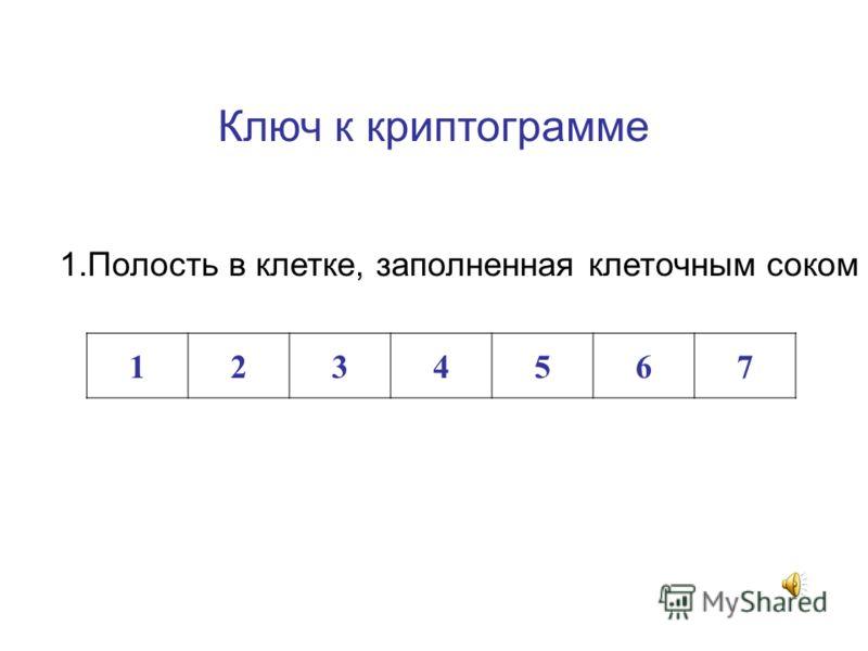 15168 517292115124 16 321012671451218 1051429531641321210 Криптограмма