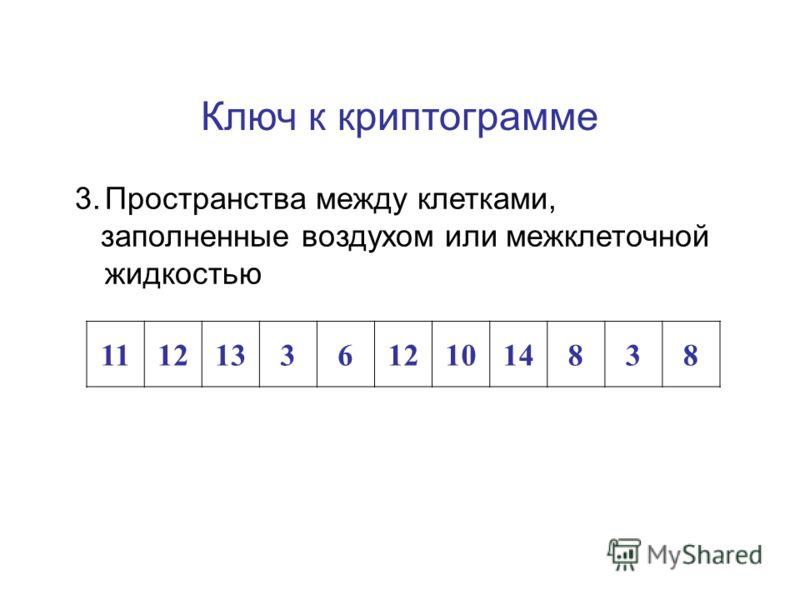 Ключ к криптограмме 2.Орган растения, в котором имеется ткань, содержащая хлоропласты 68910