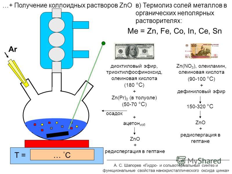 в) Термолиз солей металлов в органических неполярных растворителях: Me = Zn, Fe, Co, In, Ce, Sn …+ Получение коллоидных растворов ZnO T =… ° C диоктиловый эфир, триоктилфосфиноксид, олеиновая кислота (180 °C ) + Zn(Pr) 2 (в толуоле) (50-70 °C ) осадо