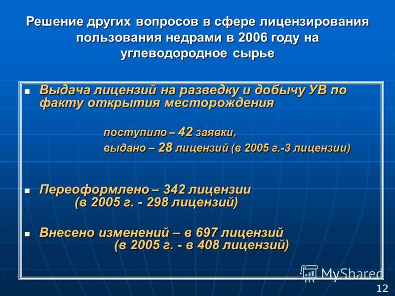 Решение других вопросов в сфере лицензирования пользования недрами в 2006 году на углеводородное сырье Выдача лицензий на разведку и добычу УВ по факту открытия месторождения Выдача лицензий на разведку и добычу УВ по факту открытия месторождения пос