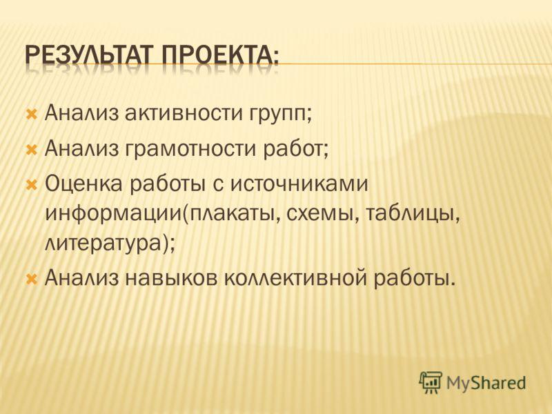 «Дети имеют право» (презентация); «Ваши права, дети» (буклет).