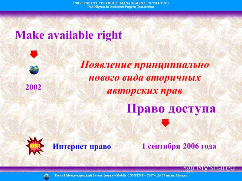 Make available right Право доступа Появление принципиально нового вида вторичных авторских прав 2002 1 сентября 2006 года Интернет право