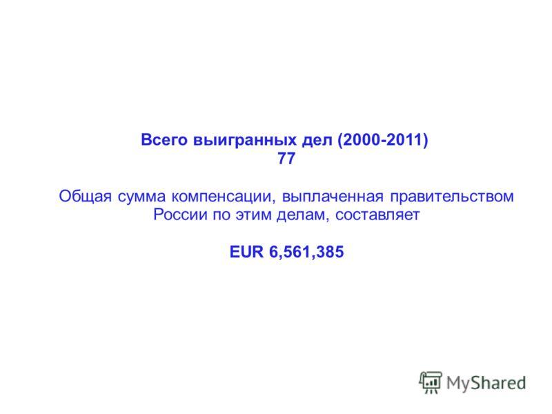 Всего выигранных дел (2000-2011) 77 Общая сумма компенсации, выплаченная правительством России по этим делам, составляет EUR 6,561,385