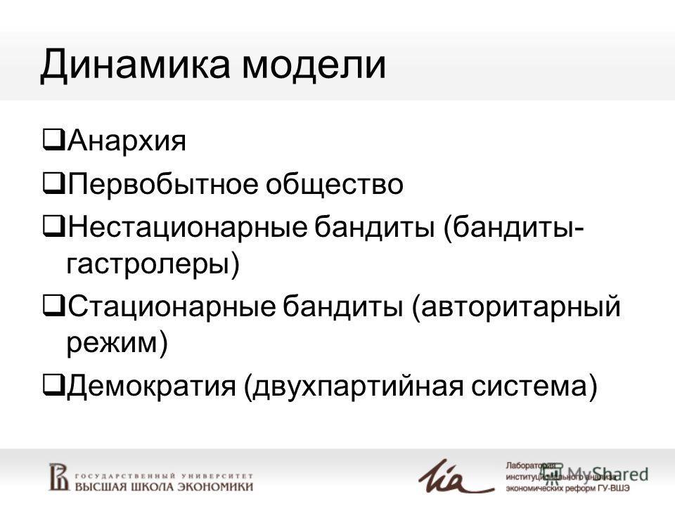 Динамика модели Анархия Первобытное общество Нестационарные бандиты (бандиты- гастролеры) Стационарные бандиты (авторитарный режим) Демократия (двухпартийная система)
