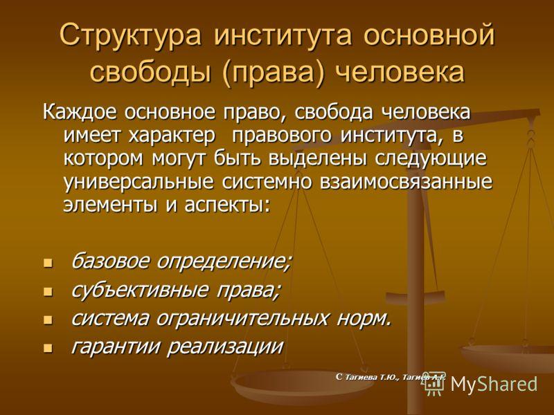 Структура института основной свободы (права) человека Каждое основное право, свобода человека имеет характер правового института, в котором могут быть выделены следующие универсальные системно взаимосвязанные элементы и аспекты: базовое определение;