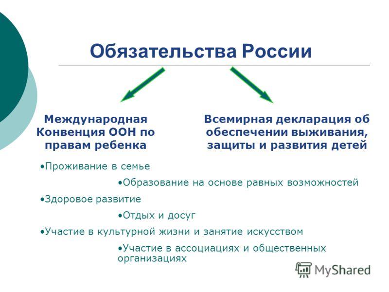 Обязательства России Международная Конвенция ООН по правам ребенка Всемирная декларация об обеспечении выживания, защиты и развития детей Проживание в семье Образование на основе равных возможностей Здоровое развитие Отдых и досуг Участие в культурно