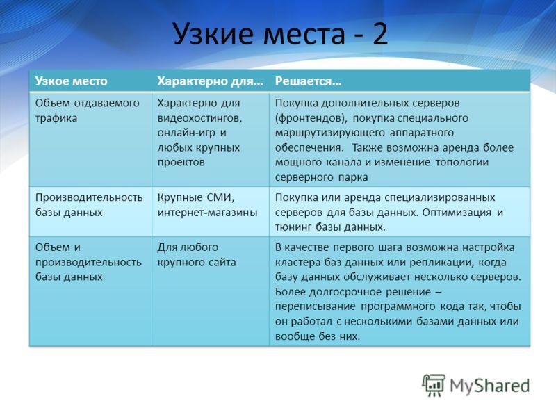 Узкие места - 2