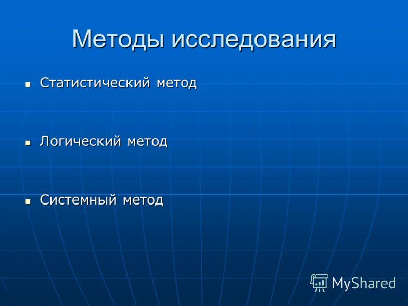 Методы исследования Статистический метод Статистический метод Логический метод Логический метод Системный метод Системный метод