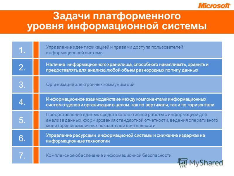 Задачи платформенного уровня информационной системы 1.1. Управление идентификацией и правами доступа пользователей информационной системы 2. Наличие информационного хранилища, способного накапливать, хранить и предоставлять для анализа любой объем ра