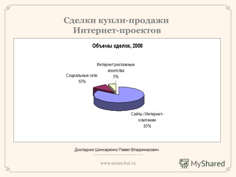 Сделки купли-продажи Интернет-проектов Докладчик Шинкаренко Павел Владимирович