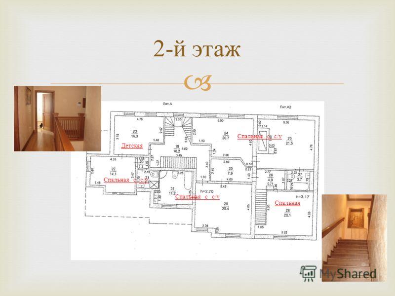 2- й этаж Спальная с с/у Детская Спальная Спальная с с/у
