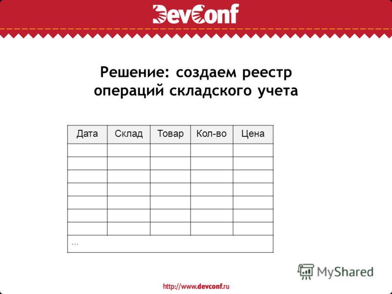 Решение: создаем реестр операций складского учета ДатаСкладТоварКол-воЦена …