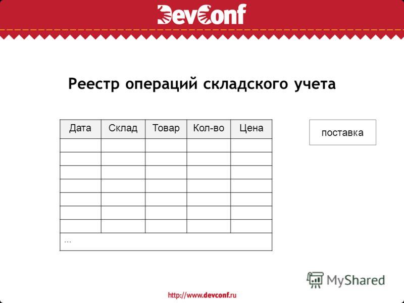 Реестр операций складского учета ДатаСкладТоварКол-воЦена … поставка