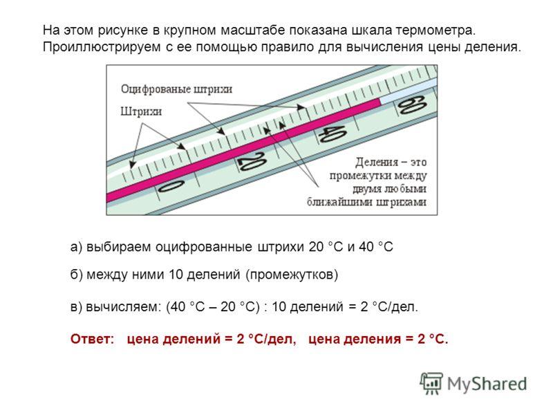 На этом рисунке в крупном масштабе показана шкала термометра. Проиллюстрируем с ее помощью правило для вычисления цены деления. а) выбираем оцифрованные штрихи 20 °С и 40 °С б) между ними 10 делений (промежутков) в) вычисляем: (40 °С – 20 °С) : 10 де