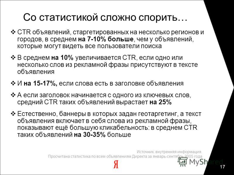 17 CTR объявлений, старгетированных на несколько регионов и городов, в среднем на 7-10% больше, чем у объявлений, которые могут видеть все пользователи поиска В среднем на 10% увеличивается CTR, если одно или несколько слов из рекламной фразы присутс