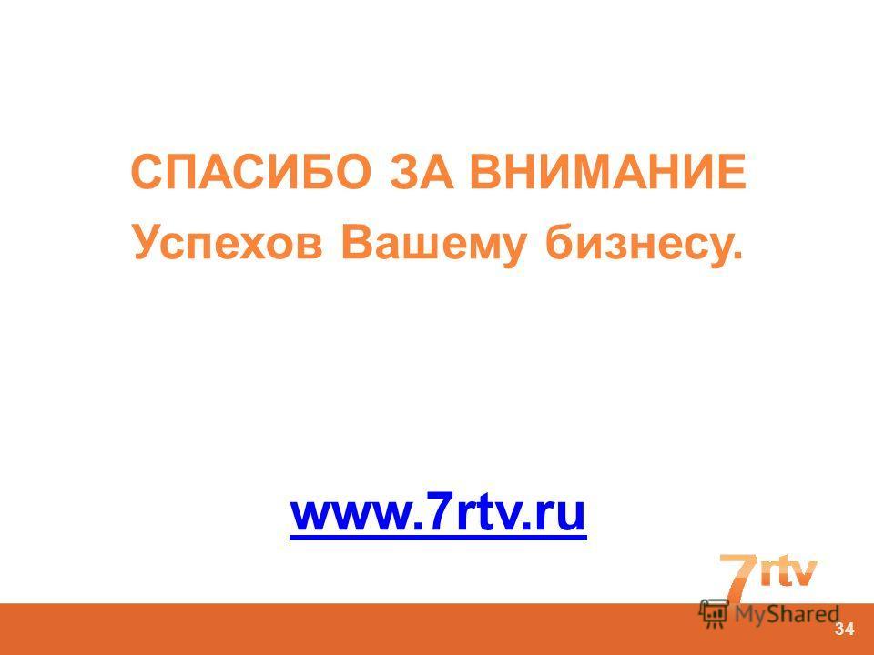 СПАСИБО ЗА ВНИМАНИЕ Успехов Вашему бизнесу. www.7rtv.ru 34